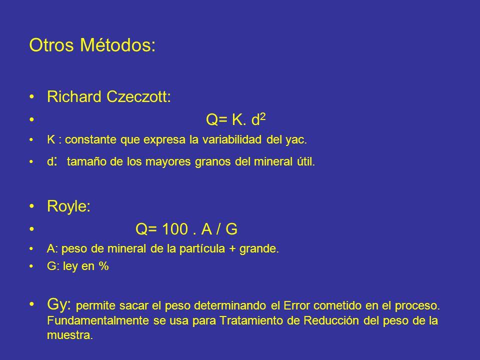 Otros Métodos: Richard Czeczott: Q= K. d 2 K : constante que expresa la variabilidad del yac. d : tamaño de los mayores granos del mineral útil. Royle
