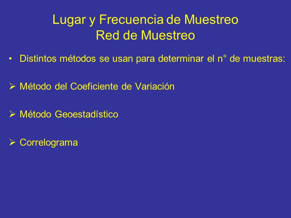 Lugar y Frecuencia de Muestreo Red de Muestreo Distintos métodos se usan para determinar el n° de muestras: Método del Coeficiente de Variación Método