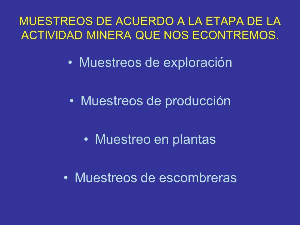MUESTREOS DE ACUERDO A LA ETAPA DE LA ACTIVIDAD MINERA QUE NOS ECONTREMOS. Muestreos de exploración Muestreos de producción Muestreo en plantas Muestr