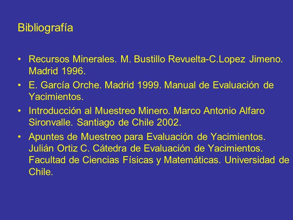 Bibliografía Recursos Minerales. M. Bustillo Revuelta-C.Lopez Jimeno. Madrid 1996. E. García Orche. Madrid 1999. Manual de Evaluación de Yacimientos.