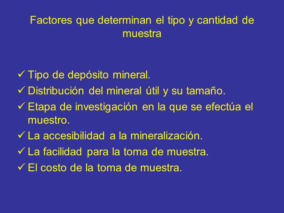 Factores que determinan el tipo y cantidad de muestra Tipo de depósito mineral. Distribución del mineral útil y su tamaño. Etapa de investigación en l