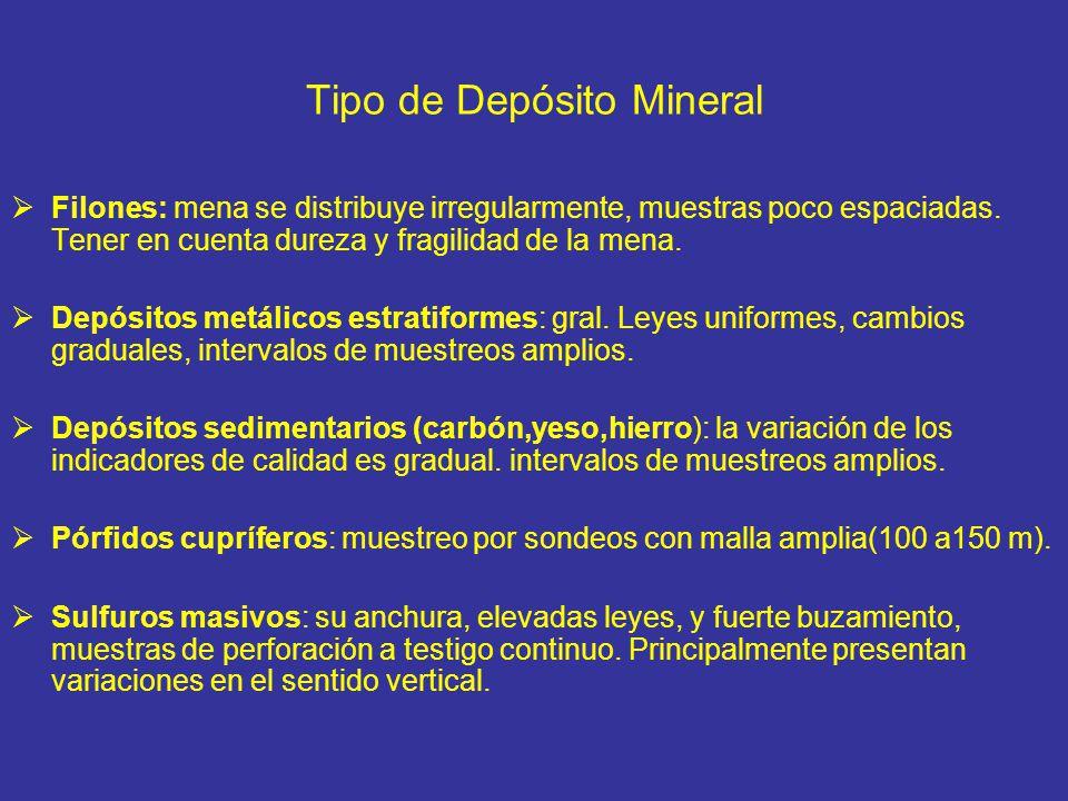 Tipo de Depósito Mineral Filones: mena se distribuye irregularmente, muestras poco espaciadas. Tener en cuenta dureza y fragilidad de la mena. Depósit