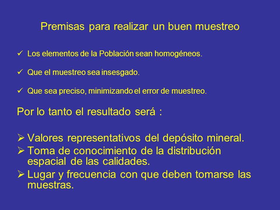 Tamaño-Peso de la Muestra << Peso a distribuciones regulares de los minerales.
