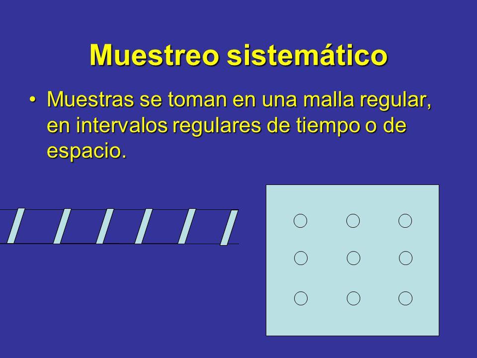 Muestreo sistemático Muestras se toman en una malla regular, en intervalos regulares de tiempo o de espacio.Muestras se toman en una malla regular, en