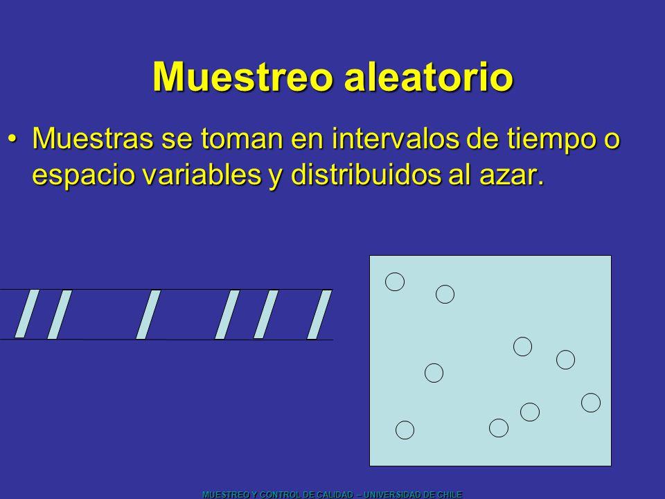 MUESTREO Y CONTROL DE CALIDAD – UNIVERSIDAD DE CHILE Muestreo aleatorio Muestras se toman en intervalos de tiempo o espacio variables y distribuidos a