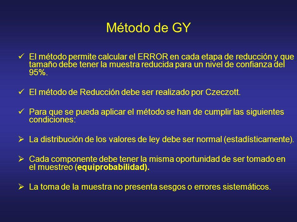 Método de GY El método permite calcular el ERROR en cada etapa de reducción y que tamaño debe tener la muestra reducida para un nivel de confianza del 95%.