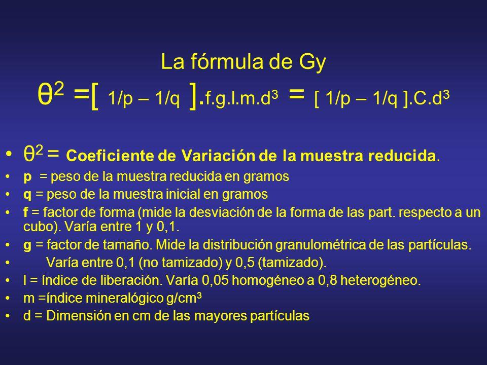 La fórmula de Gy θ 2 =[ 1/p – 1/q ]. f.g.l.m.d 3 = [ 1/p – 1/q ].C.d 3 θ 2 = Coeficiente de Variación de la muestra reducida. p = peso de la muestra r