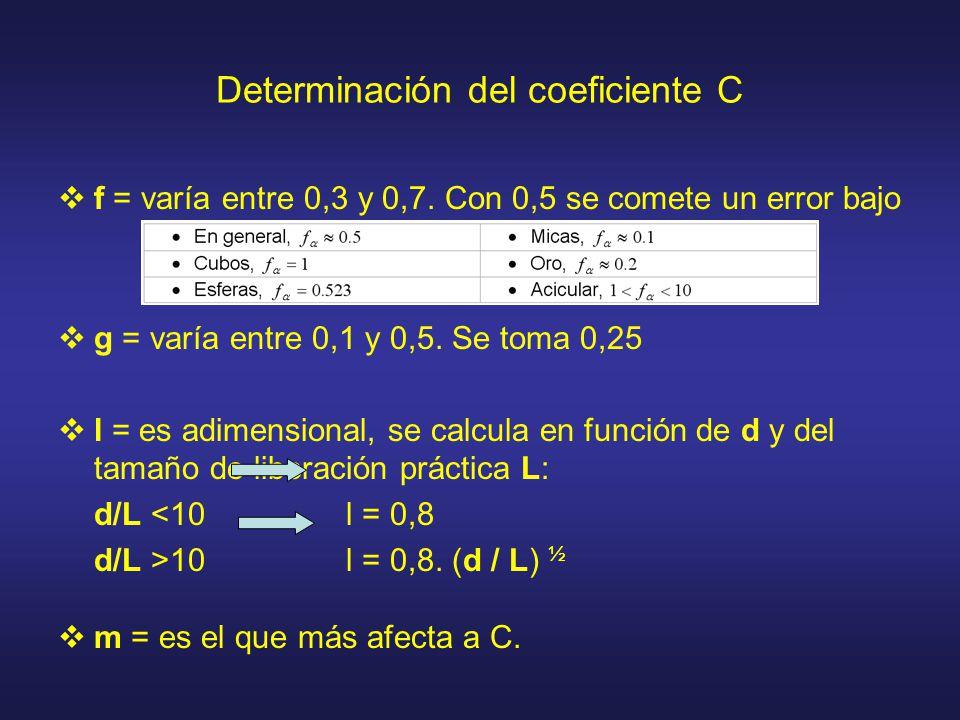 Determinación del coeficiente C f = varía entre 0,3 y 0,7. Con 0,5 se comete un error bajo g = varía entre 0,1 y 0,5. Se toma 0,25 l = es adimensional