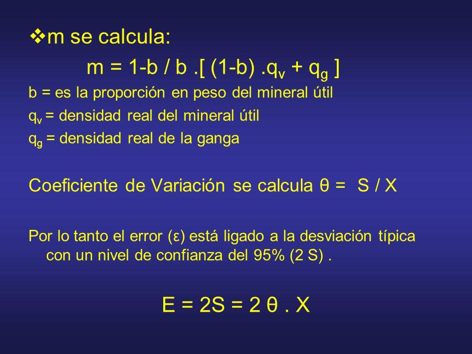 m se calcula: m = 1-b / b.[ (1-b).q v + q g ] b = es la proporción en peso del mineral útil q v = densidad real del mineral útil q g = densidad real de la ganga Coeficiente de Variación se calcula θ = S / X Por lo tanto el error (ε) está ligado a la desviación típica con un nivel de confianza del 95% (2 S).