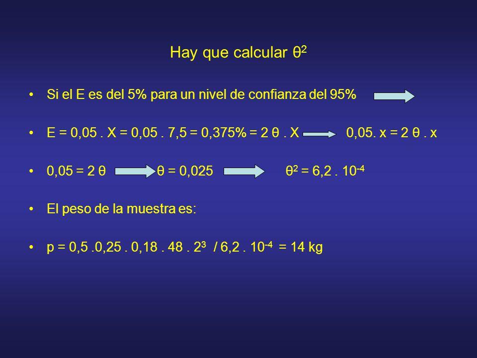 Hay que calcular θ 2 Si el E es del 5% para un nivel de confianza del 95% E = 0,05. X = 0,05. 7,5 = 0,375% = 2 θ. X 0,05. x = 2 θ. x 0,05 = 2 θ θ = 0,
