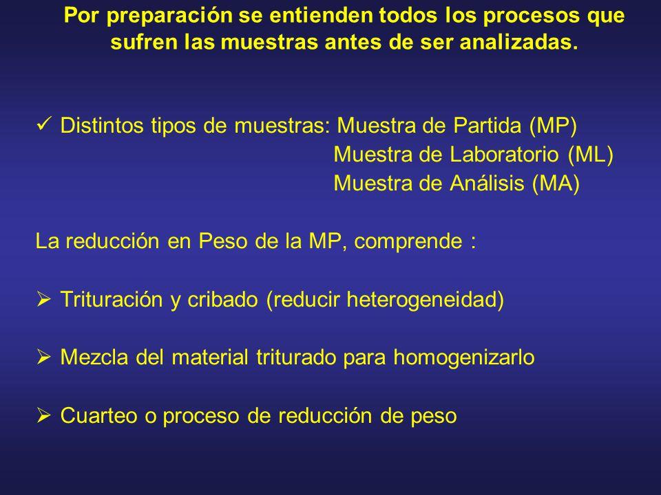Distintos tipos de muestras: Muestra de Partida (MP) Muestra de Laboratorio (ML) Muestra de Análisis (MA) La reducción en Peso de la MP, comprende : T