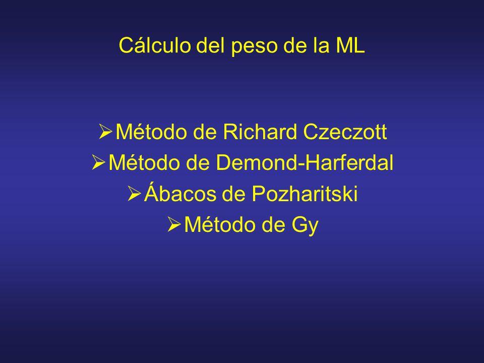 Cálculo del peso de la ML Método de Richard Czeczott Método de Demond-Harferdal Ábacos de Pozharitski Método de Gy