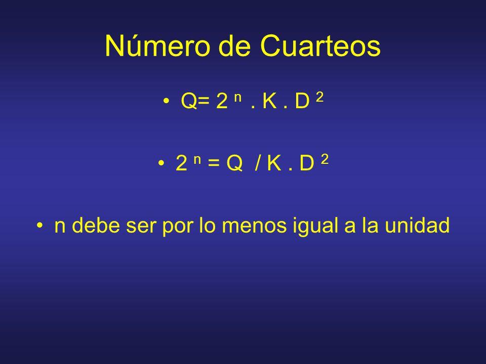 Número de Cuarteos Q= 2 n. K. D 2 2 n = Q / K. D 2 n debe ser por lo menos igual a la unidad