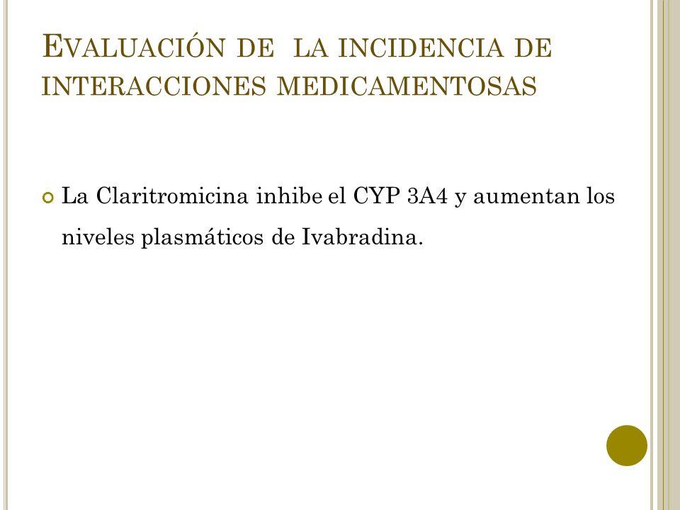 E VALUACIÓN DE LA INCIDENCIA DE INTERACCIONES MEDICAMENTOSAS La Claritromicina inhibe el CYP 3A4 y aumentan los niveles plasmáticos de Ivabradina.