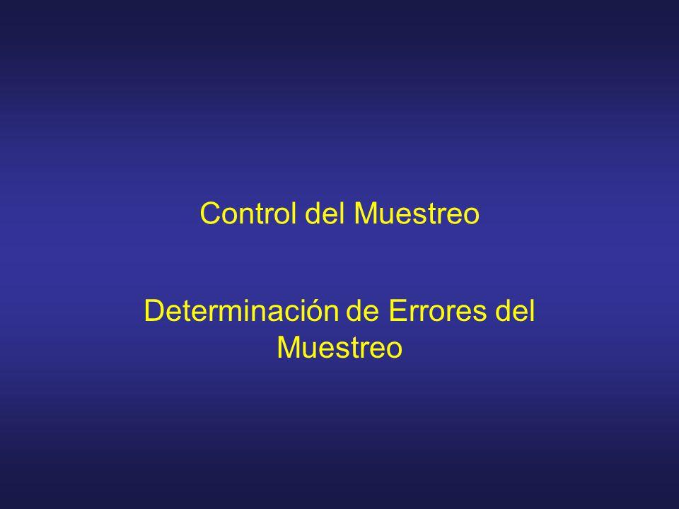 Control del Muestreo Determinación de Errores del Muestreo