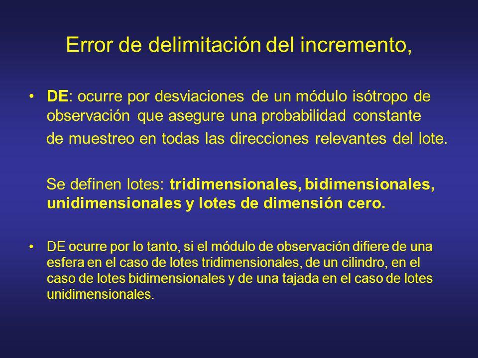 Error de delimitación del incremento, DE: ocurre por desviaciones de un módulo isótropo de observación que asegure una probabilidad constante de muest