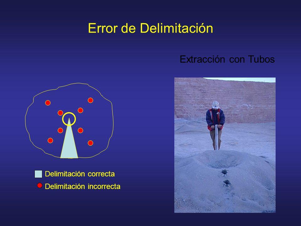Error de Delimitación Delimitación correcta Delimitación incorrecta Extracción con Tubos