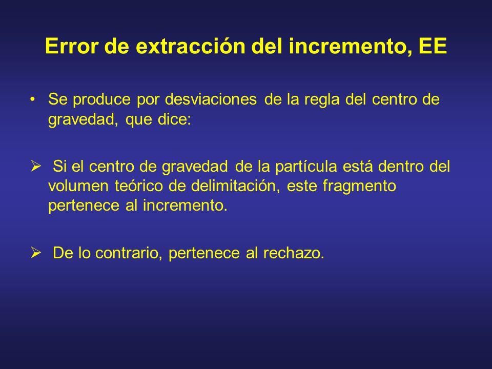 Error de extracción del incremento, EE Se produce por desviaciones de la regla del centro de gravedad, que dice: Si el centro de gravedad de la partíc