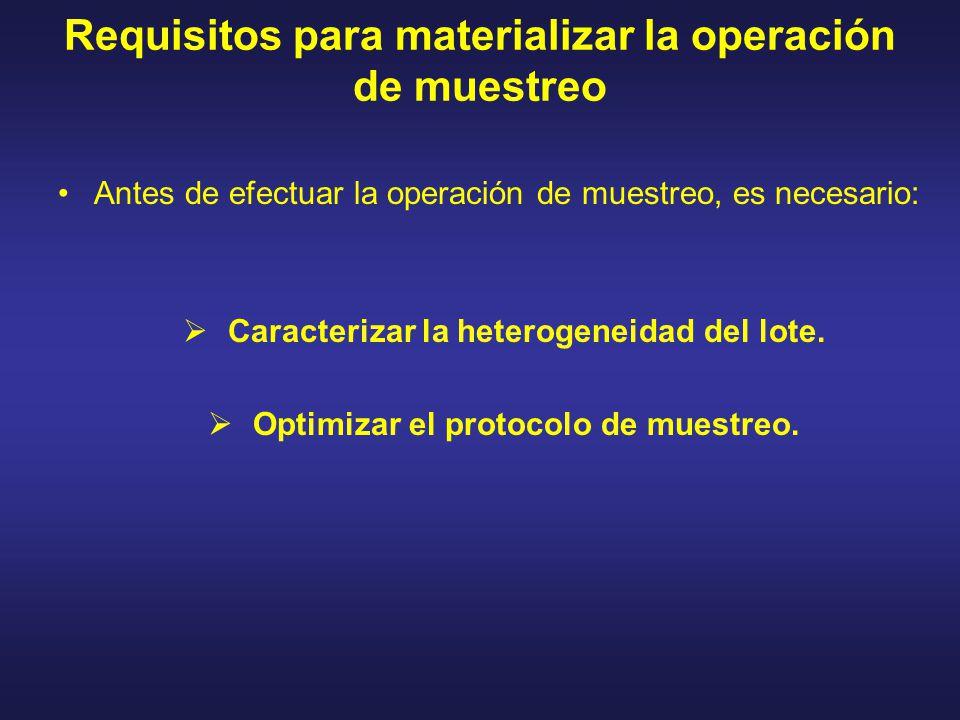 Requisitos para materializar la operación de muestreo Antes de efectuar la operación de muestreo, es necesario: Caracterizar la heterogeneidad del lot