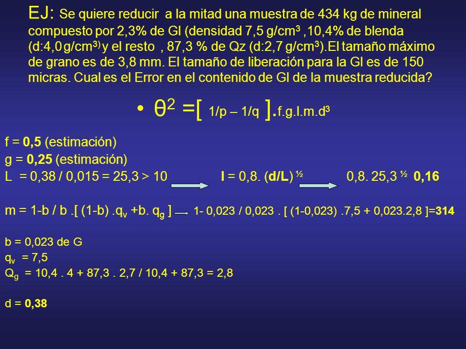 EJ: Se quiere reducir a la mitad una muestra de 434 kg de mineral compuesto por 2,3% de Gl (densidad 7,5 g/cm 3,10,4% de blenda (d:4,0 g/cm 3) y el resto, 87,3 % de Qz (d:2,7 g/cm 3 ).El tamaño máximo de grano es de 3,8 mm.