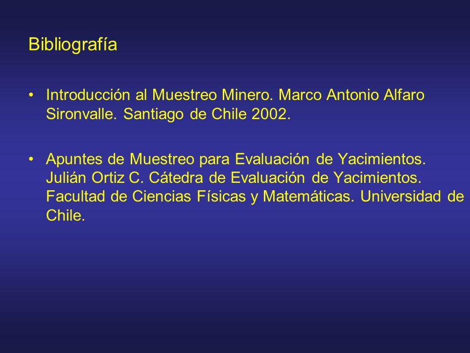 Bibliografía Introducción al Muestreo Minero. Marco Antonio Alfaro Sironvalle. Santiago de Chile 2002. Apuntes de Muestreo para Evaluación de Yacimien