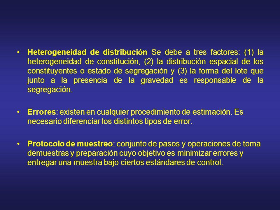 Heterogeneidad de distribución Se debe a tres factores: (1) la heterogeneidad de constitución, (2) la distribución espacial de los constituyentes o es