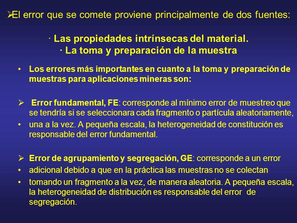 El error que se comete proviene principalmente de dos fuentes: · Las propiedades intrínsecas del material. · La toma y preparación de la muestra Los e