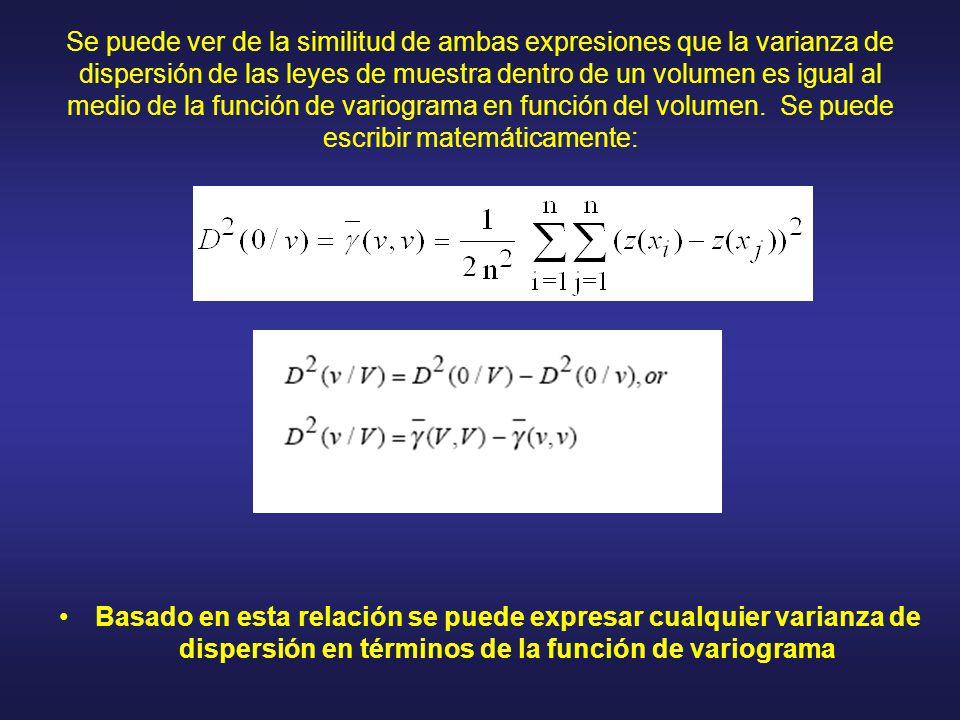 Se puede ver de la similitud de ambas expresiones que la varianza de dispersión de las leyes de muestra dentro de un volumen es igual al medio de la f