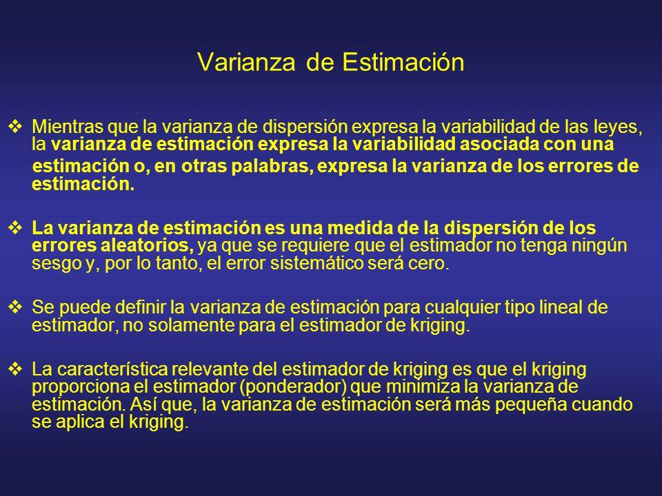 Varianza de Estimación Mientras que la varianza de dispersión expresa la variabilidad de las leyes, la varianza de estimación expresa la variabilidad asociada con una estimación o, en otras palabras, expresa la varianza de los errores de estimación.