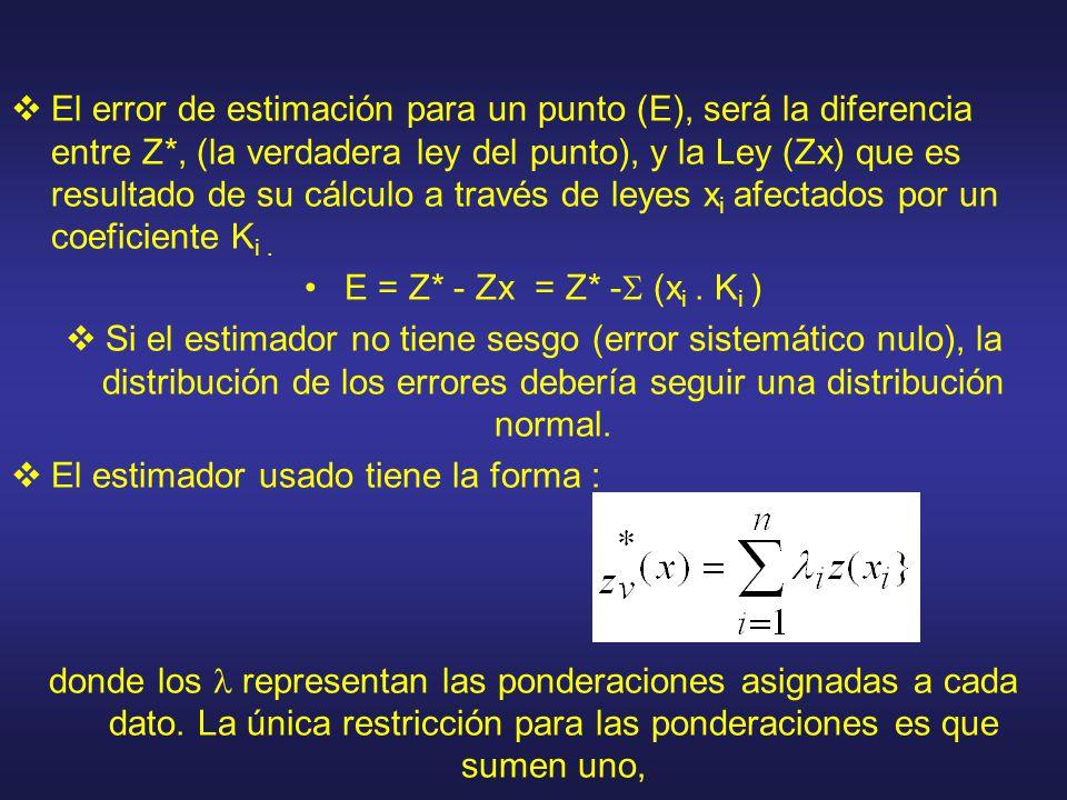 El error de estimación para un punto (E), será la diferencia entre Z*, (la verdadera ley del punto), y la Ley (Zx) que es resultado de su cálculo a través de leyes x i afectados por un coeficiente K i.