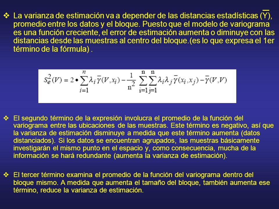 La varianza de estimación va a depender de las distancias estadísticas (Y), promedio entre los datos y el bloque. Puesto que el modelo de variograma e