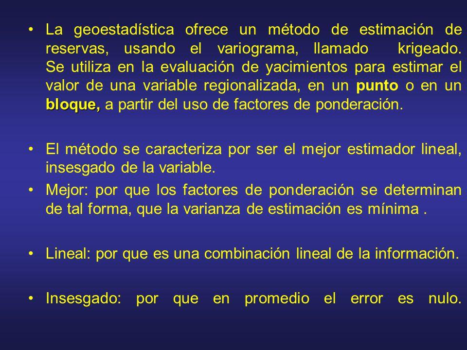 bloque,La geoestadística ofrece un método de estimación de reservas, usando el variograma, llamado krigeado. Se utiliza en la evaluación de yacimiento