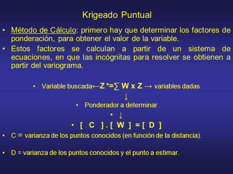 Krigeado Puntual Método de Cálculo: primero hay que determinar los factores de ponderación, para obtener el valor de la variable. Estos factores se ca