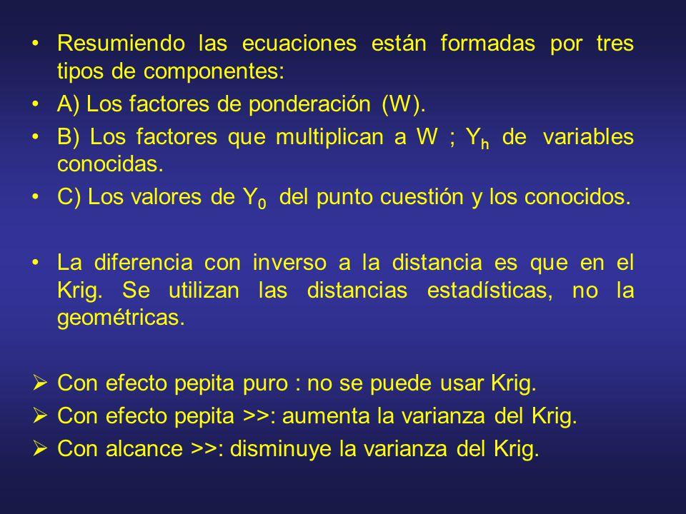 Resumiendo las ecuaciones están formadas por tres tipos de componentes: A) Los factores de ponderación (W). B) Los factores que multiplican a W ; Y h