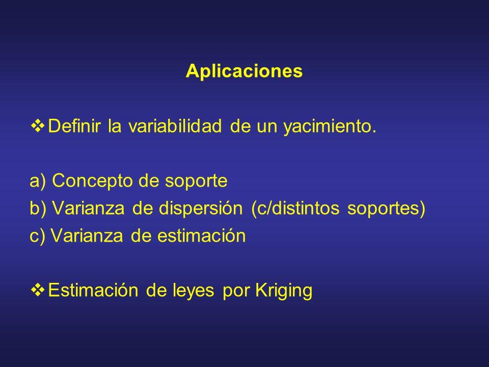 Aplicaciones Definir la variabilidad de un yacimiento. a) Concepto de soporte b) Varianza de dispersión (c/distintos soportes) c) Varianza de estimaci