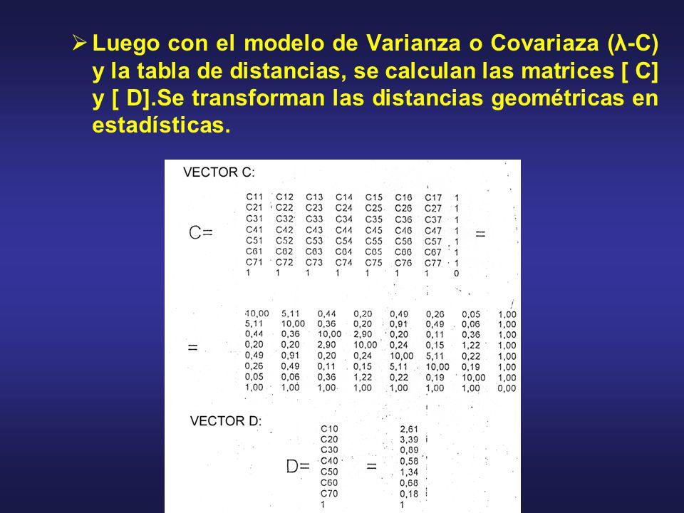 Luego con el modelo de Varianza o Covariaza (λ-C) y la tabla de distancias, se calculan las matrices [ C] y [ D].Se transforman las distancias geométr