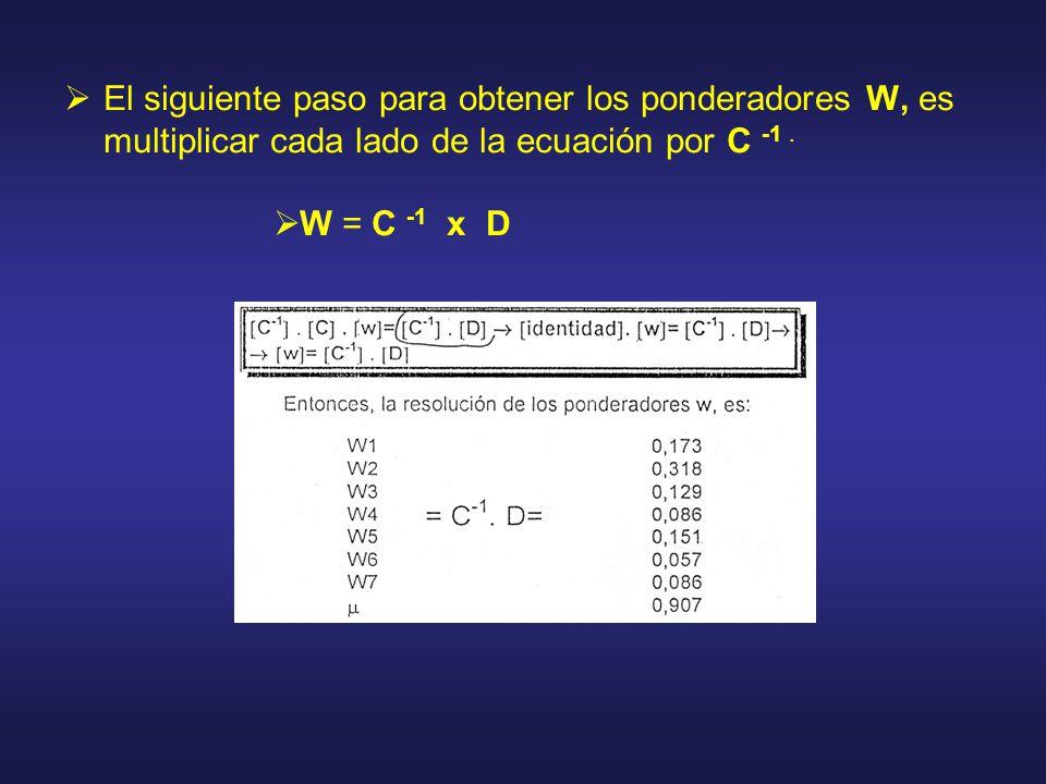 El siguiente paso para obtener los ponderadores W, es multiplicar cada lado de la ecuación por C -1. W = C -1 x D