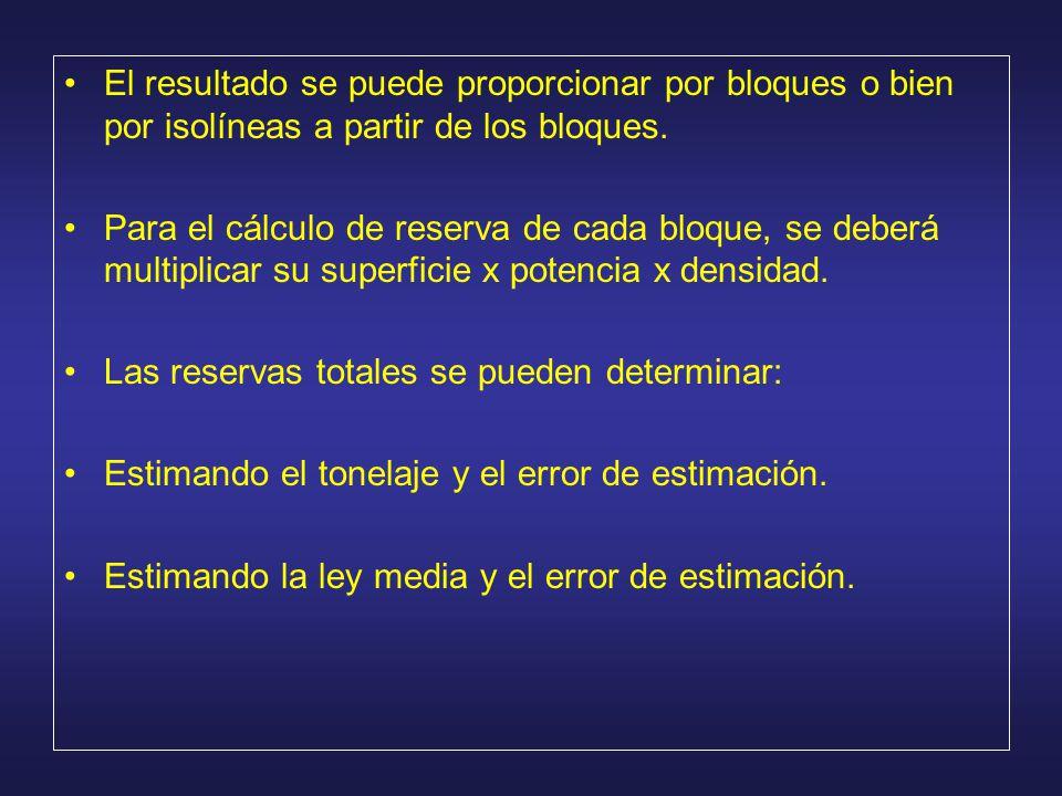 El resultado se puede proporcionar por bloques o bien por isolíneas a partir de los bloques.