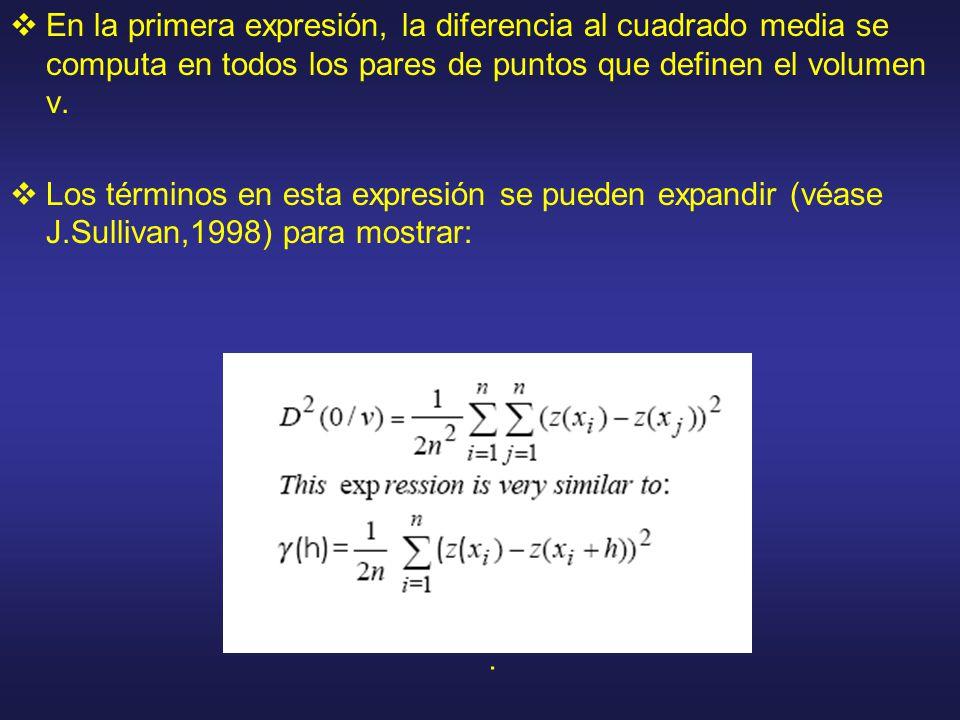 En la primera expresión, la diferencia al cuadrado media se computa en todos los pares de puntos que definen el volumen v. Los términos en esta expres