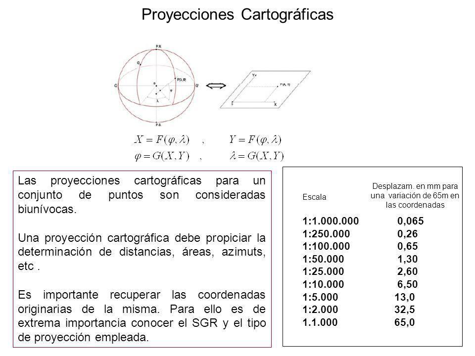 Proyecciones Cartográficas Las proyecciones cartográficas para un conjunto de puntos son consideradas biunívocas. Una proyección cartográfica debe pro