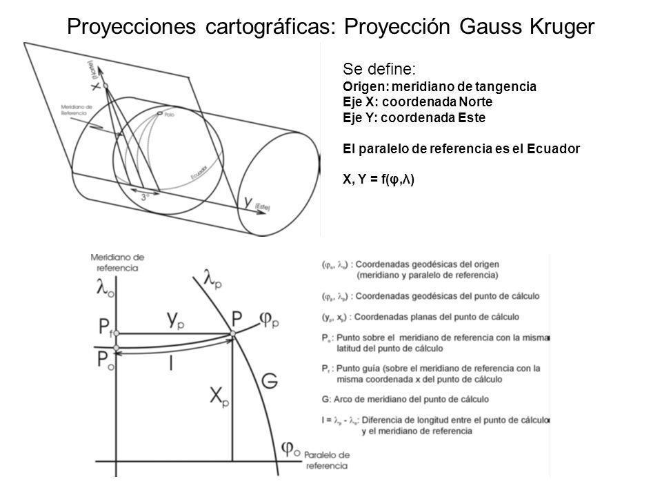 Proyecciones cartográficas: Proyección Gauss Kruger Se define: Origen: meridiano de tangencia Eje X: coordenada Norte Eje Y: coordenada Este El parale