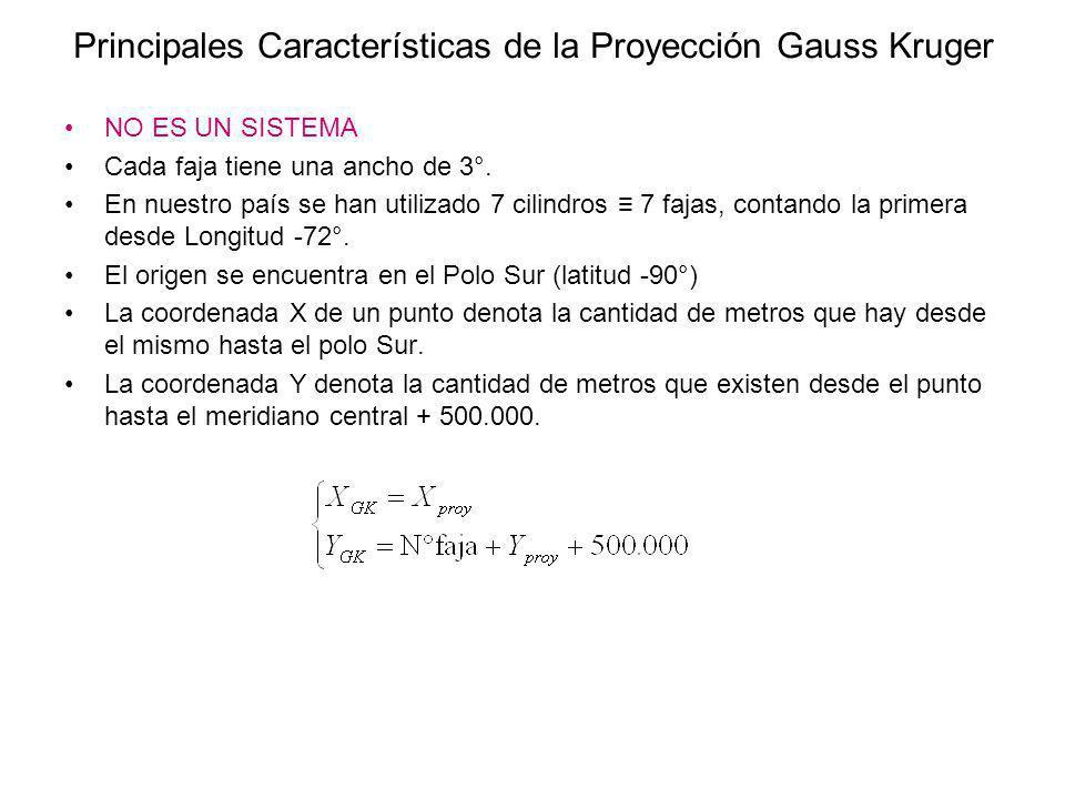 Principales Características de la Proyección Gauss Kruger NO ES UN SISTEMA Cada faja tiene una ancho de 3°. En nuestro país se han utilizado 7 cilindr