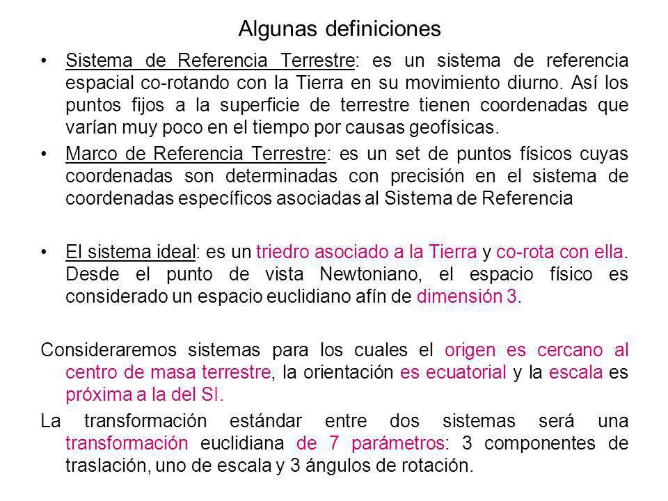 Algunas definiciones Sistema de Referencia Terrestre: es un sistema de referencia espacial co-rotando con la Tierra en su movimiento diurno. Así los p