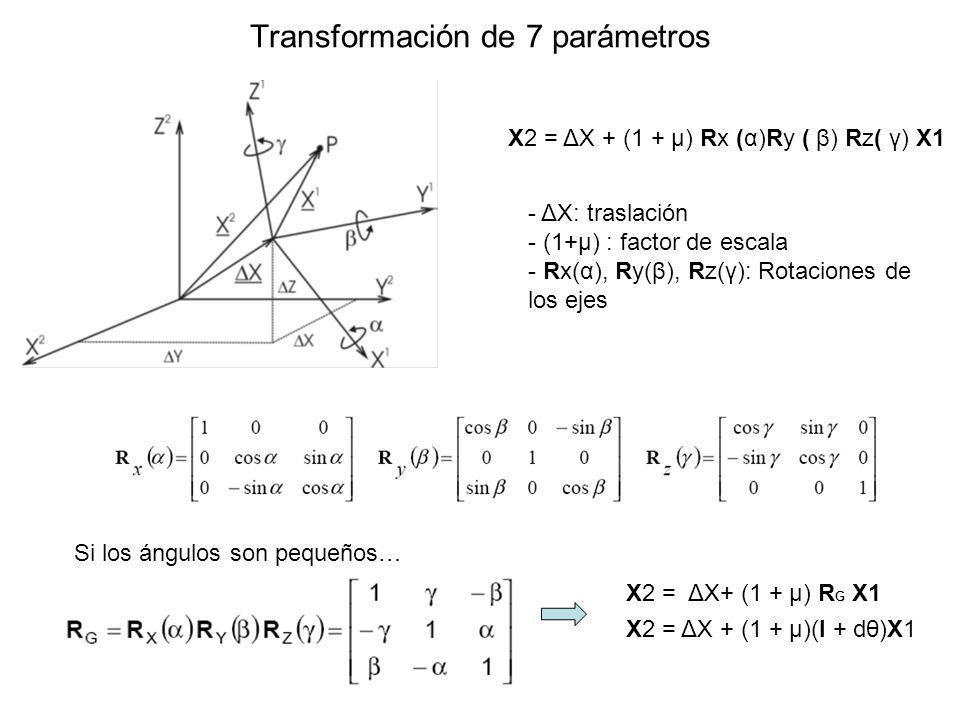 Transformación de 7 parámetros X2 = ΔX + (1 + μ) Rx (α)Ry ( β) Rz( γ) X1 - ΔX: traslación - (1+μ) : factor de escala - Rx(α), Ry(β), Rz(γ): Rotaciones