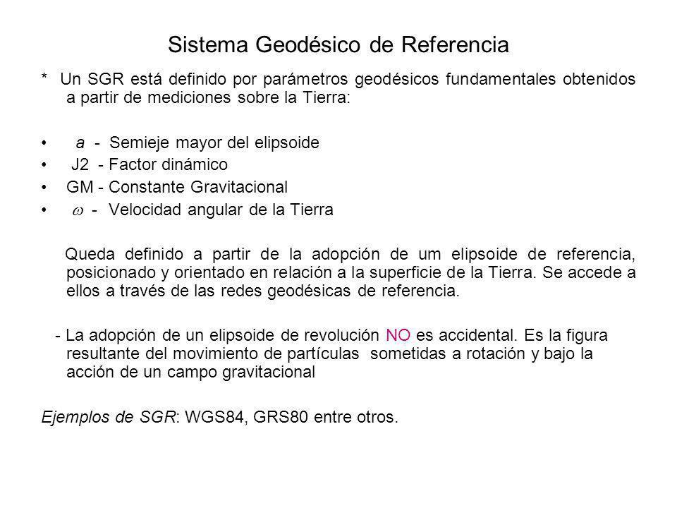 Sistema Geodésico de Referencia * Un SGR está definido por parámetros geodésicos fundamentales obtenidos a partir de mediciones sobre la Tierra: a - S