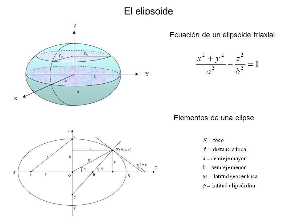 El elipsoide Ecuación de un elipsoide triaxial Elementos de una elipse