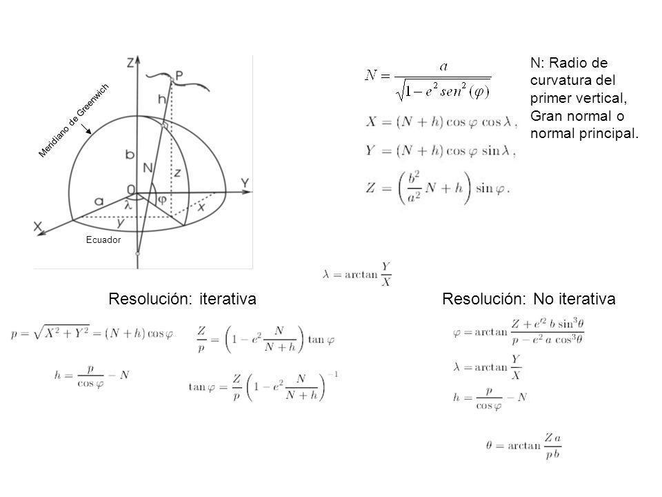 Resolución: iterativaResolución: No iterativa Meridiano de Greenwich Ecuador N: Radio de curvatura del primer vertical, Gran normal o normal principal