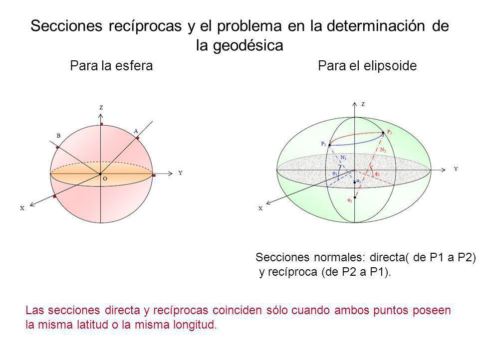 Secciones recíprocas y el problema en la determinación de la geodésica Para la esfera Para el elipsoide Secciones normales: directa( de P1 a P2) y rec