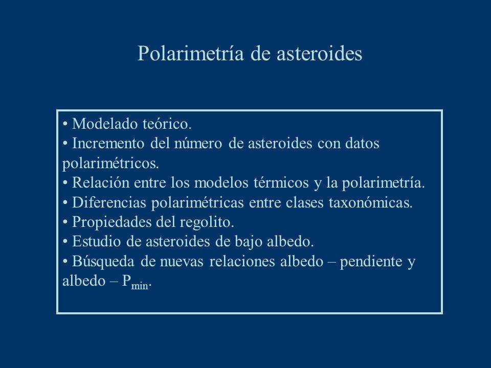 Polarimetría de asteroides Modelado teórico. Incremento del número de asteroides con datos polarimétricos. Relación entre los modelos térmicos y la po