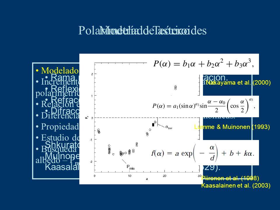 Polarimetría de asteroides Modelado teórico.